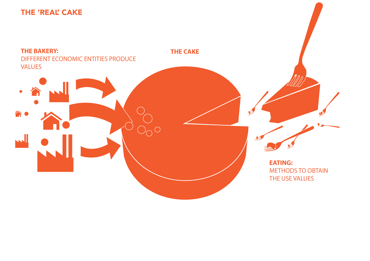 Sharing society's cake. Illustration: Sonja Winckelmann Thomsen